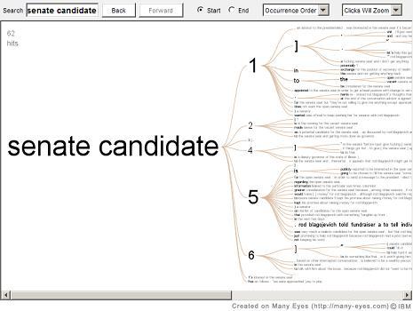 blagojevich-senate-candidate
